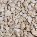 Cotswold Chippings – Dumpy Bag
